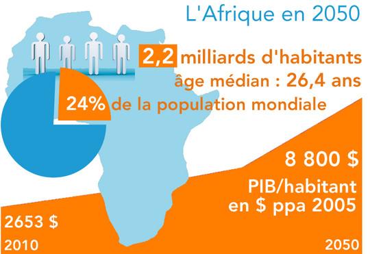 """Résultat de recherche d'images pour """"afrique, démographie, 2050"""""""