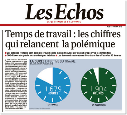 Durée du travail en France et en Europe   l étude Coe-Rexecode dans les  médias 154f958658e1